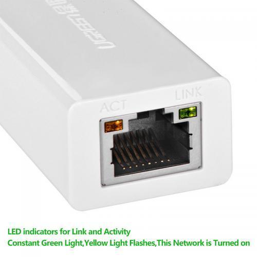 Адаптер Ugreen USB 3.0 Gigabit Ethernet Adapter