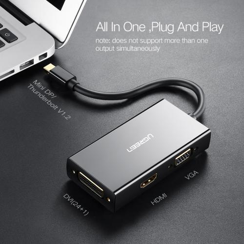 Переходник Ugreen Mini DisplayPort to HDMI&VGA&DVI Converter